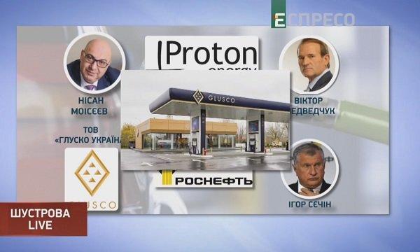 """Три мільярди для Медведчука: як українці фінансують """"п'яту колону"""""""